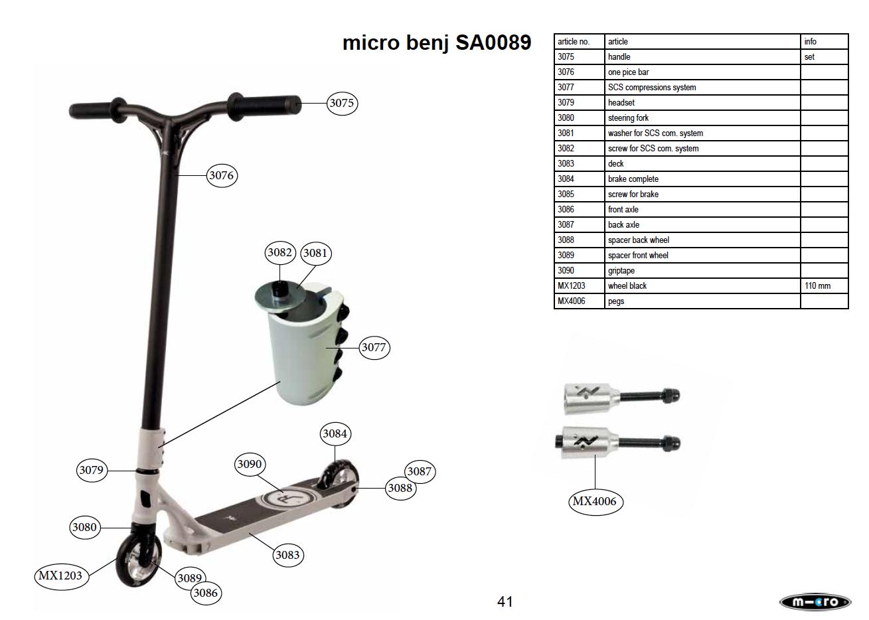 Micro - SCS compressions